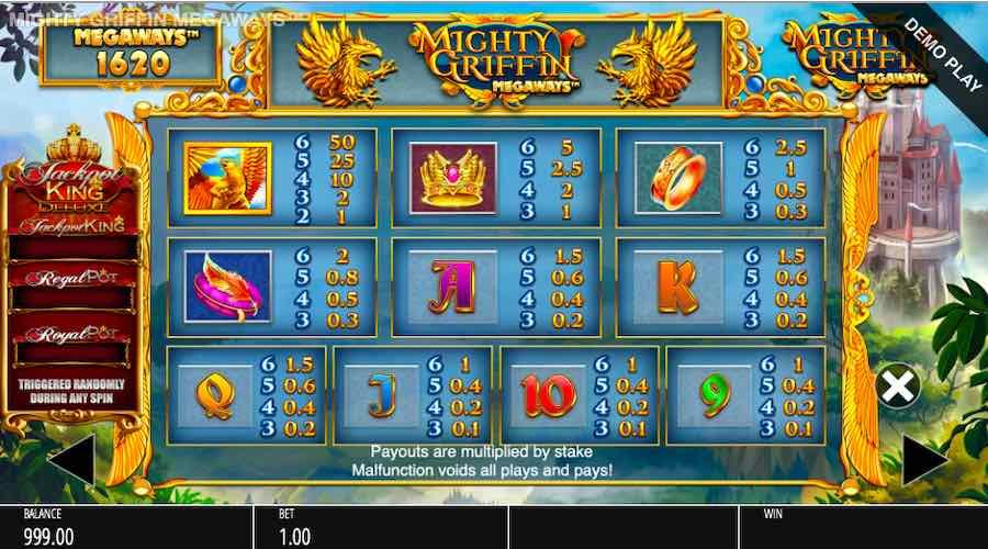 Mighty Griffin Slot -แต้มจ่าย